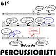 Percussionisti