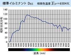 D65light8
